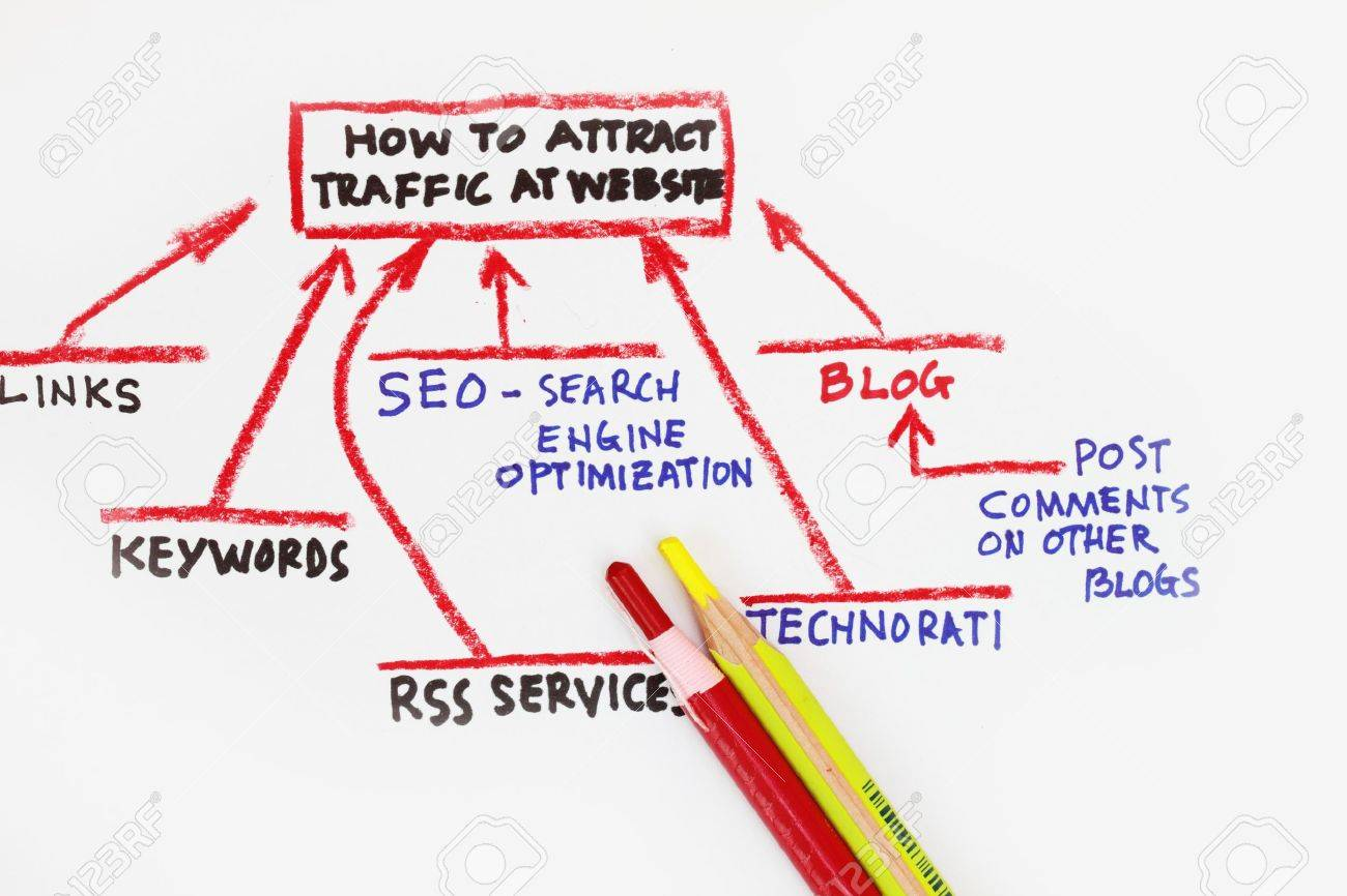 A bunch of traffic sources going directly to your website! Stock Photo - 8478032