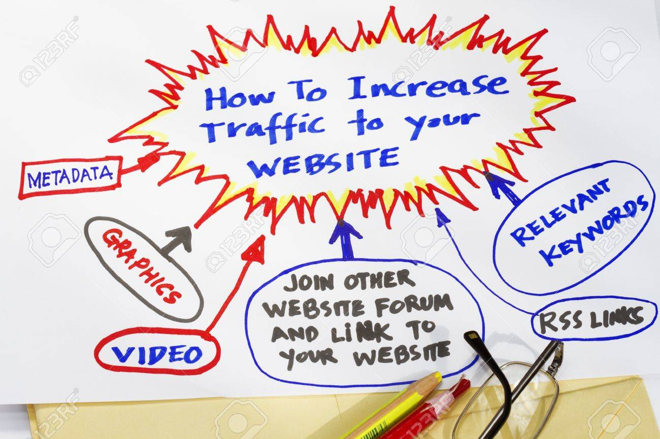How to increase traffic to your website abstract Stock Photo - 9929329