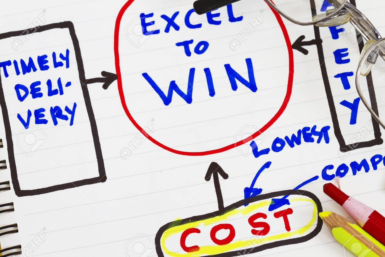 excel to win abstract - many uses in the manufacturing service. Stock Photo - 11544091