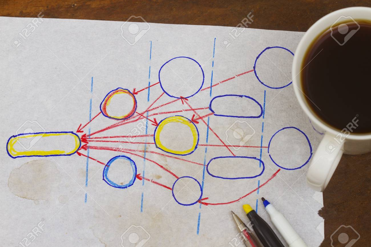 brainstorming or decision making concept with basic questions - napkin concept Stock Photo - 21428787