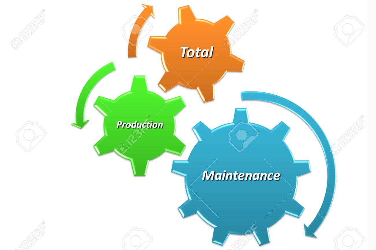 picture style 4 of tpm is total production maintenance stock photo