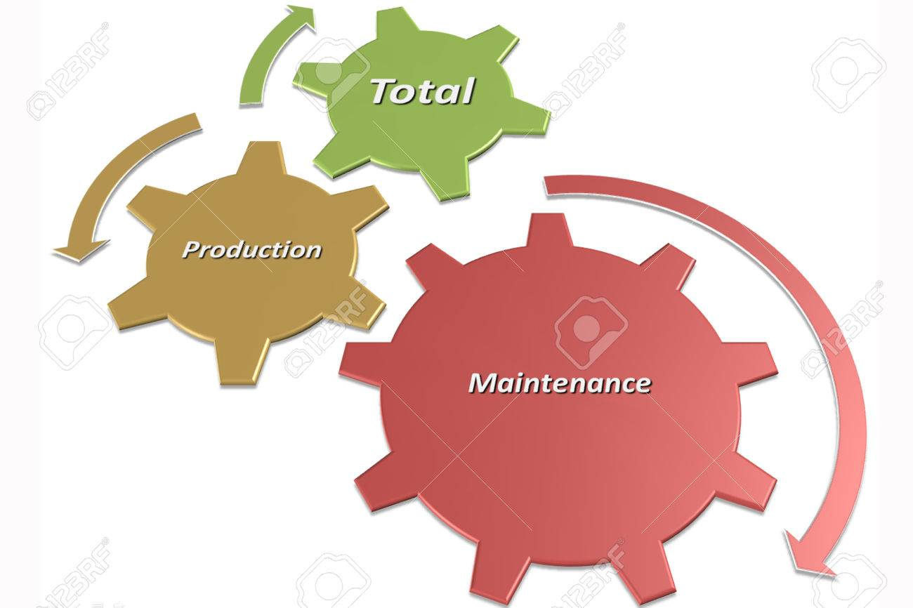 picture style 2 of tpm is total production maintenance stock photo