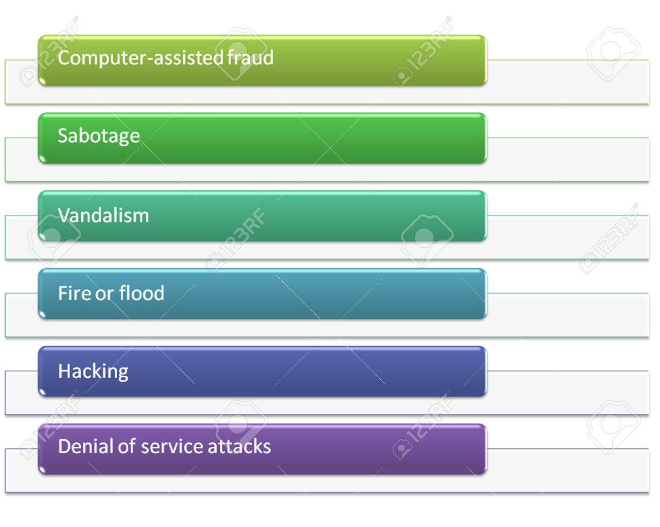Why Information Security Is Needed Style Diagram Stock Photo ...