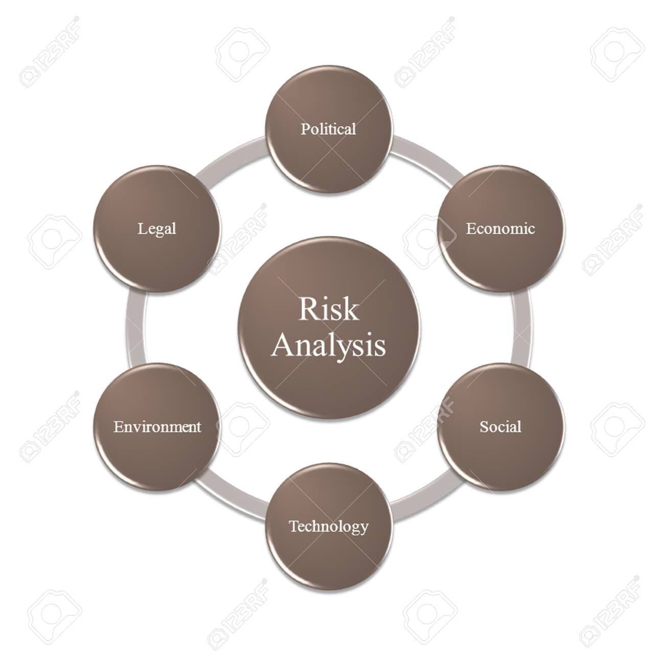 PEST Analysis Template , Risk Analysis Of Iso 9001:2015 Management ...
