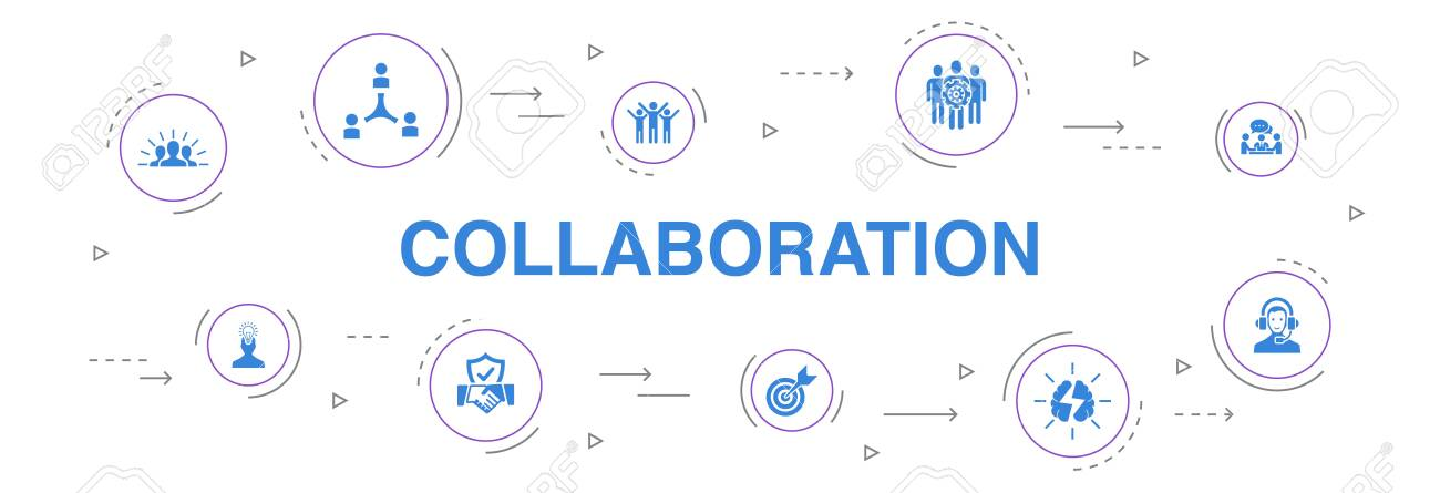 collaboration Infographic 10 steps circle design.teamwork, support, communication, motivation icons - 130216750
