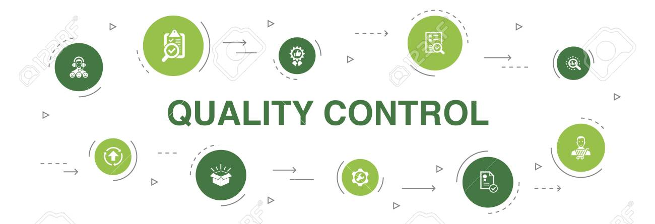 quality control Infographic 10 steps template.analysis, improvement, service level, excellent icons - 130458942