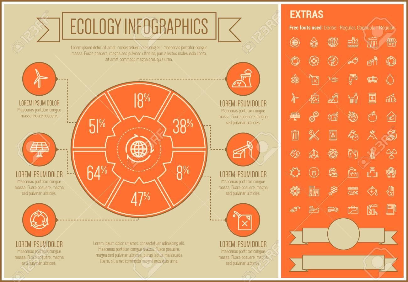 Ecología Plantilla De Infografía Y Elementos. La Plantilla Incluye ...