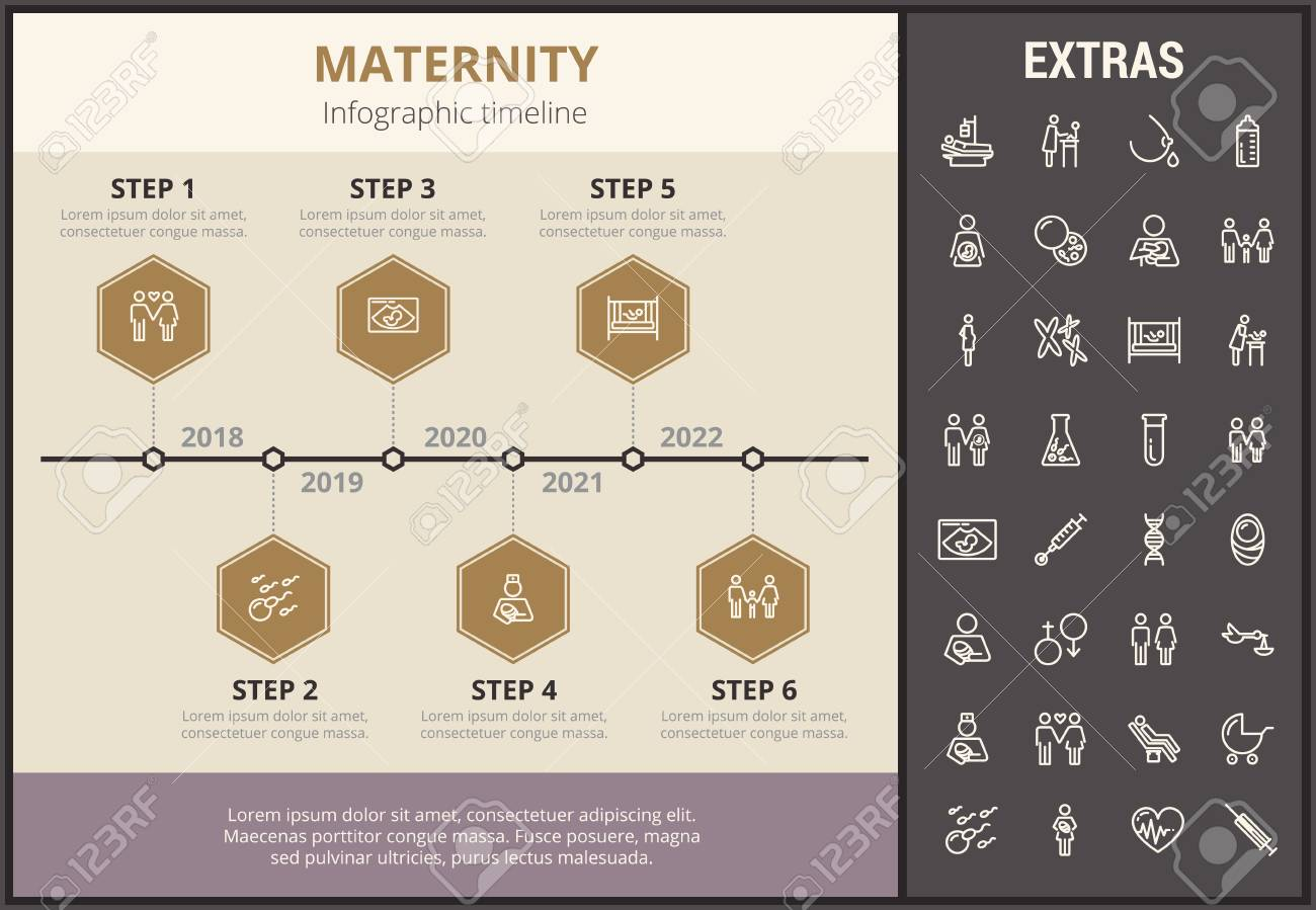 Plantilla De Línea De Tiempo De Infografía De Maternidad, Elementos ...