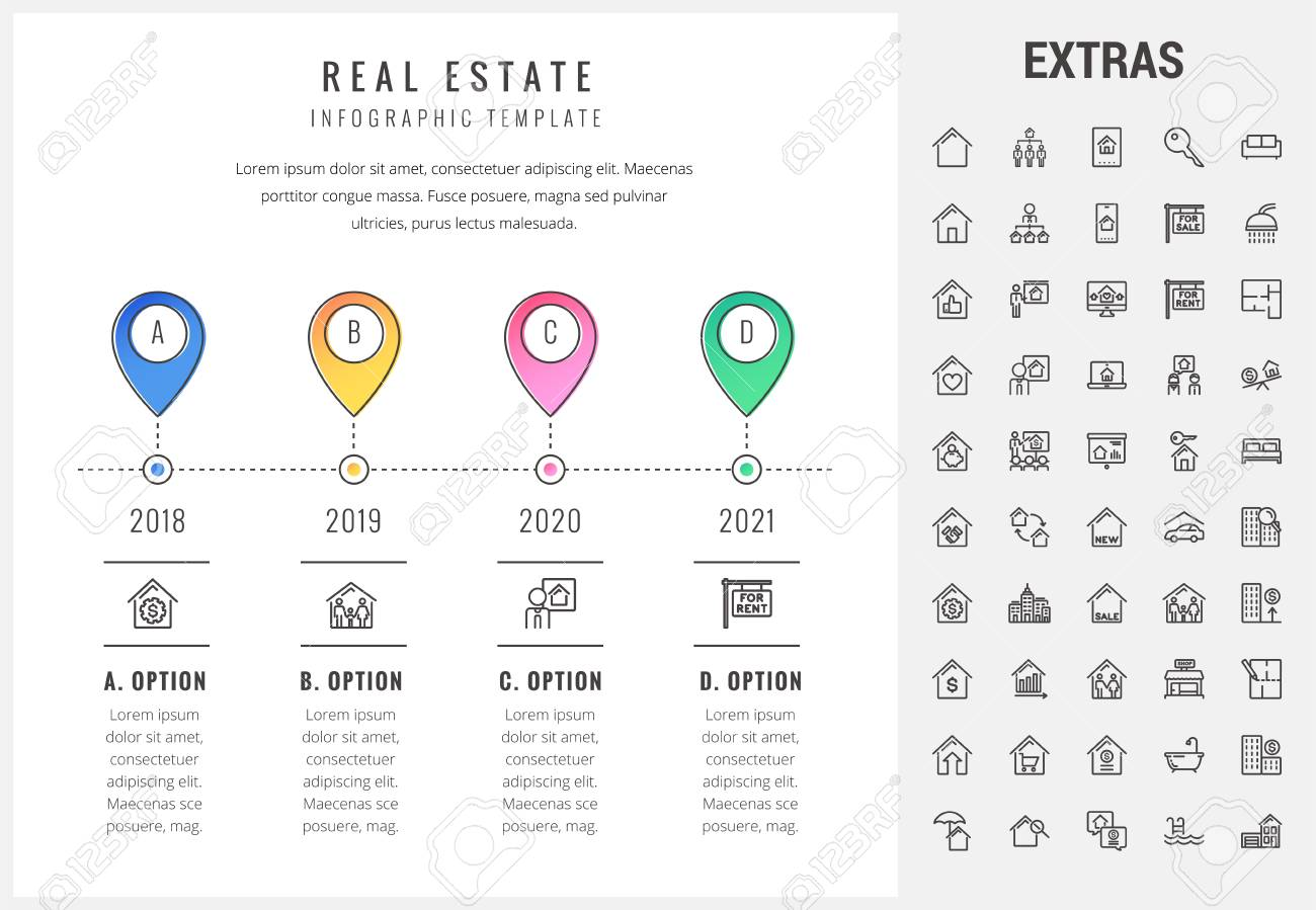 Real estate timeline infographic template, elements and icons.