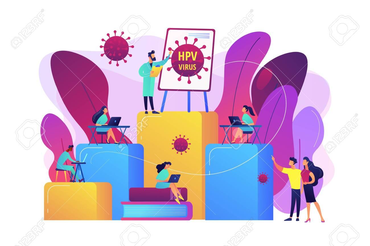 human papillomavirus prevention treatment