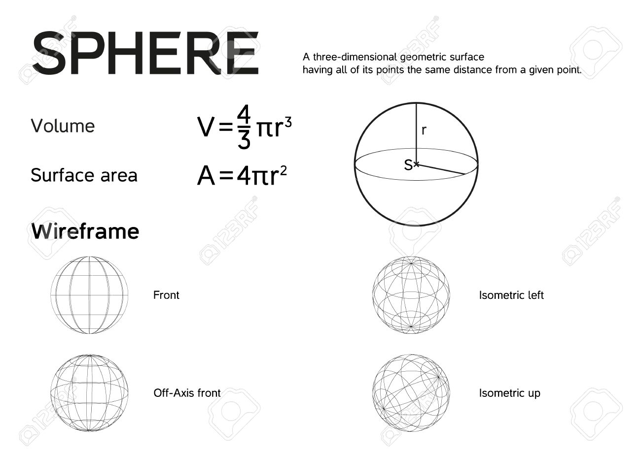 Uncategorized Volume Of Sphere Worksheet worksheet surface area sphere queensammy worksheets for mathematical poster explaining with formulas volume and 4