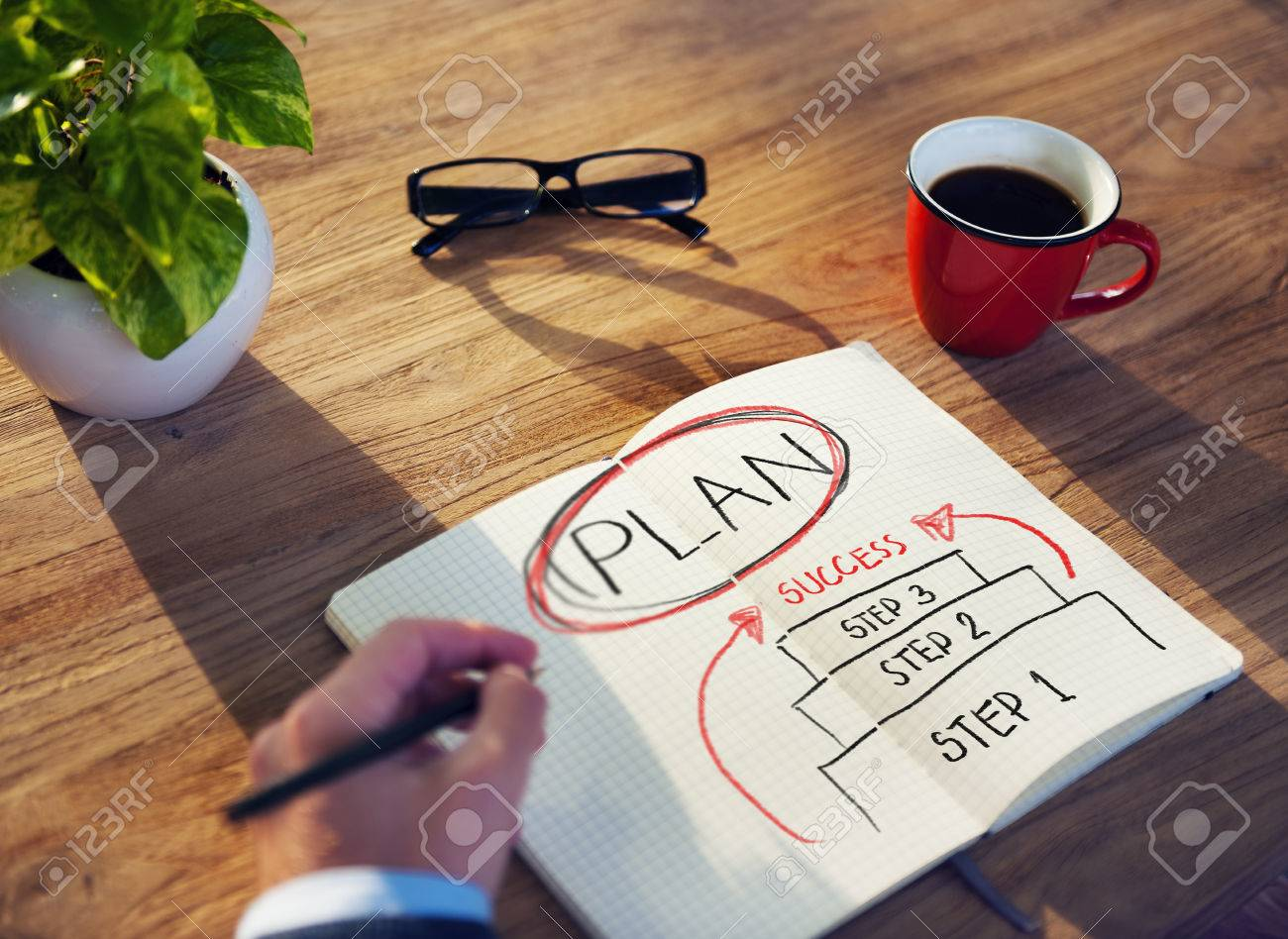 Planning a business plan