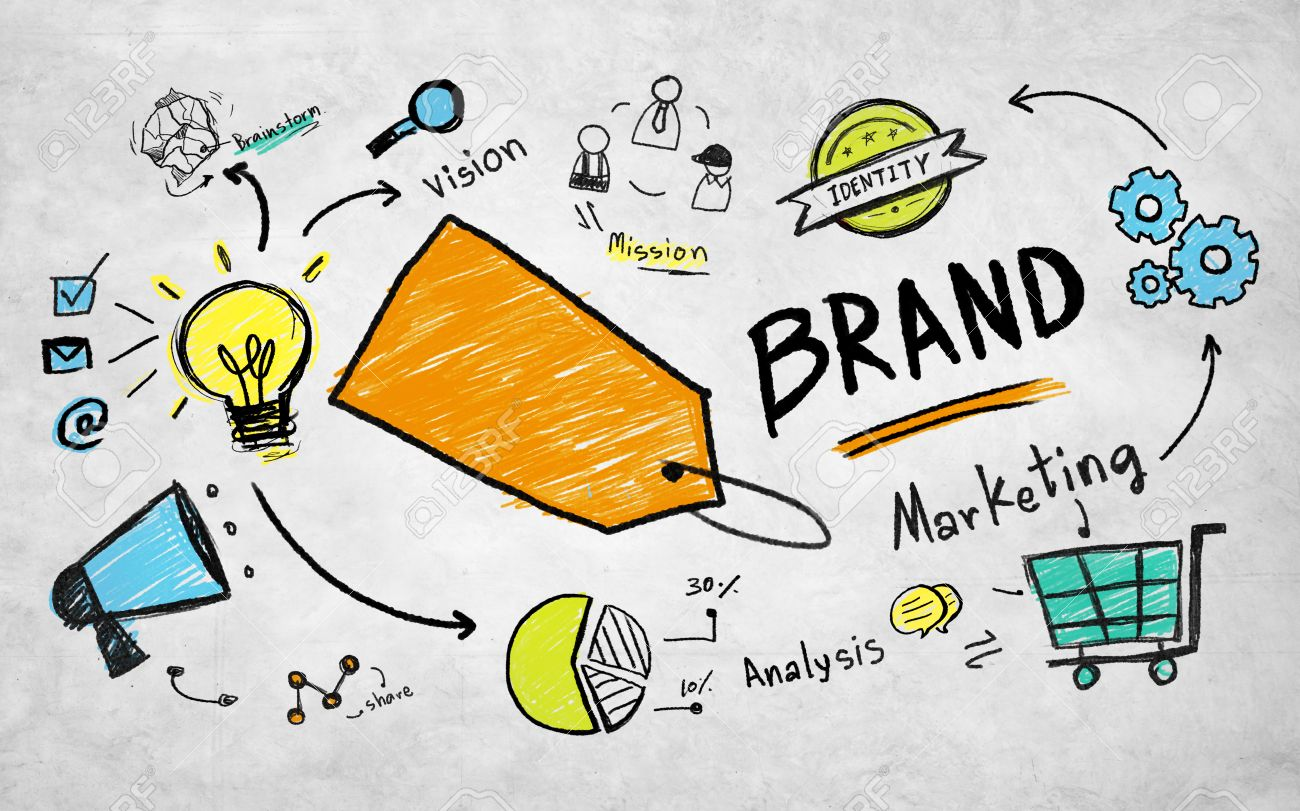 idea commercial planning marketing brand concept stock photo