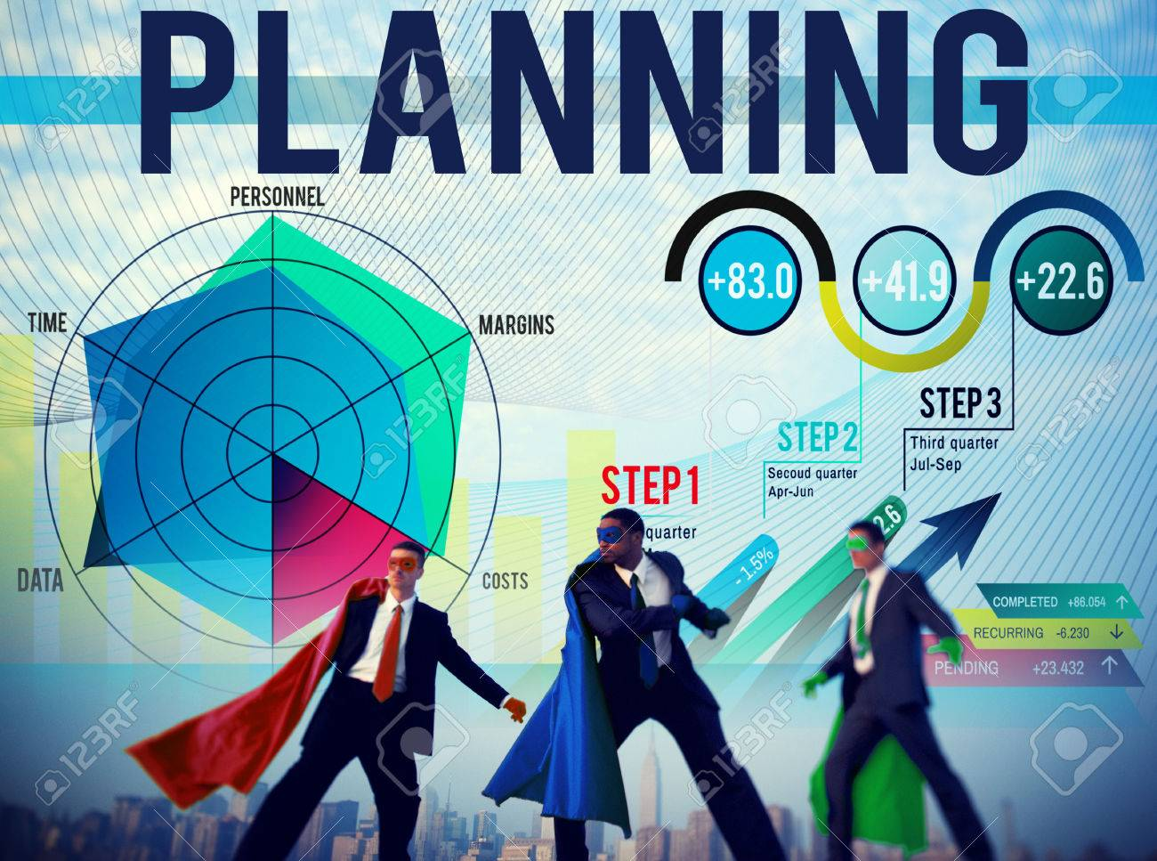 Business planning and analysis