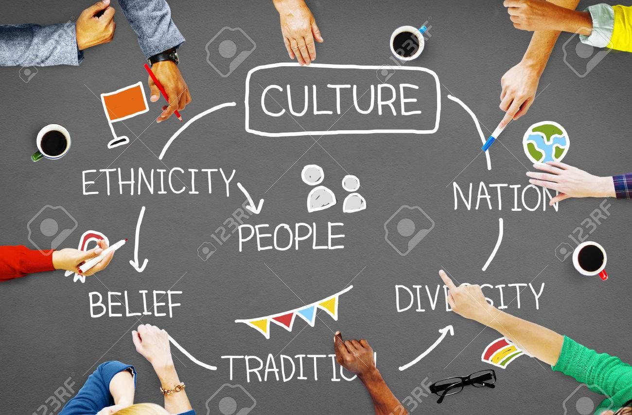 Eine andere ethnische Zugehörigkeit