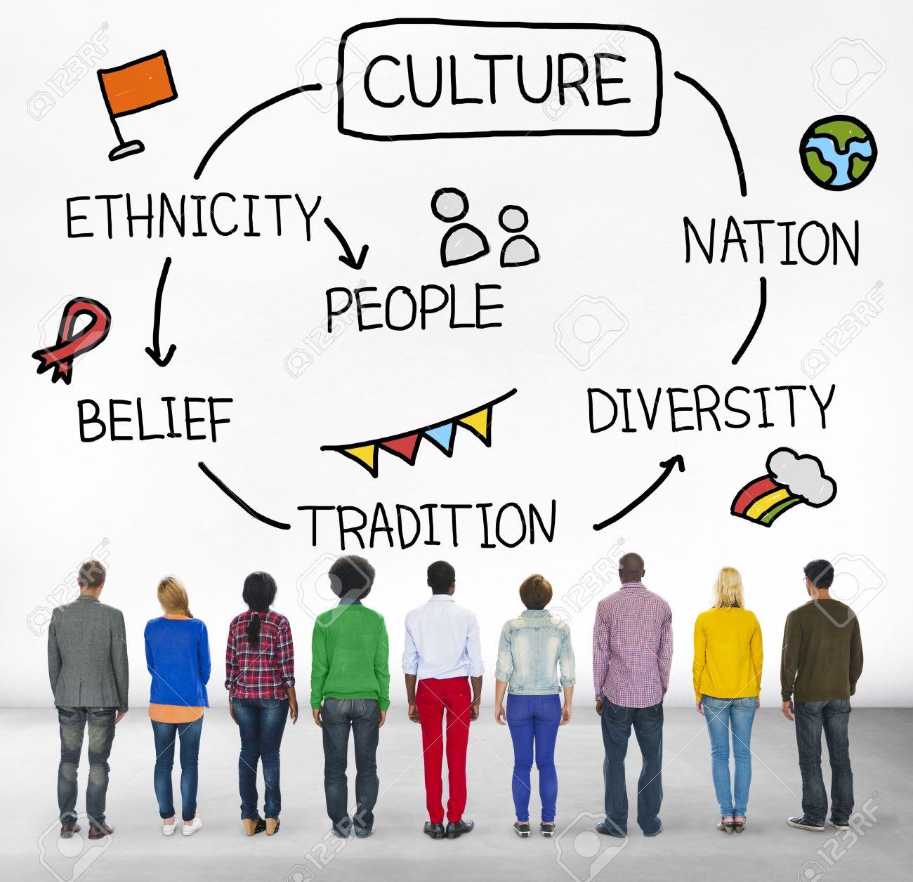 Risultati immagini per etnia nazione