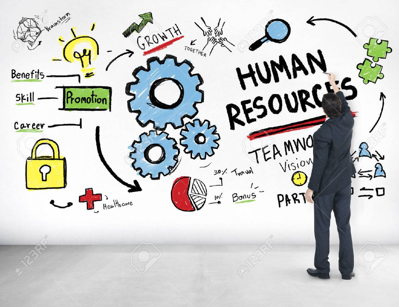 human resources employment job teamwork businessman ideas concept human resources employment job teamwork businessman ideas concept stock photo 49519283
