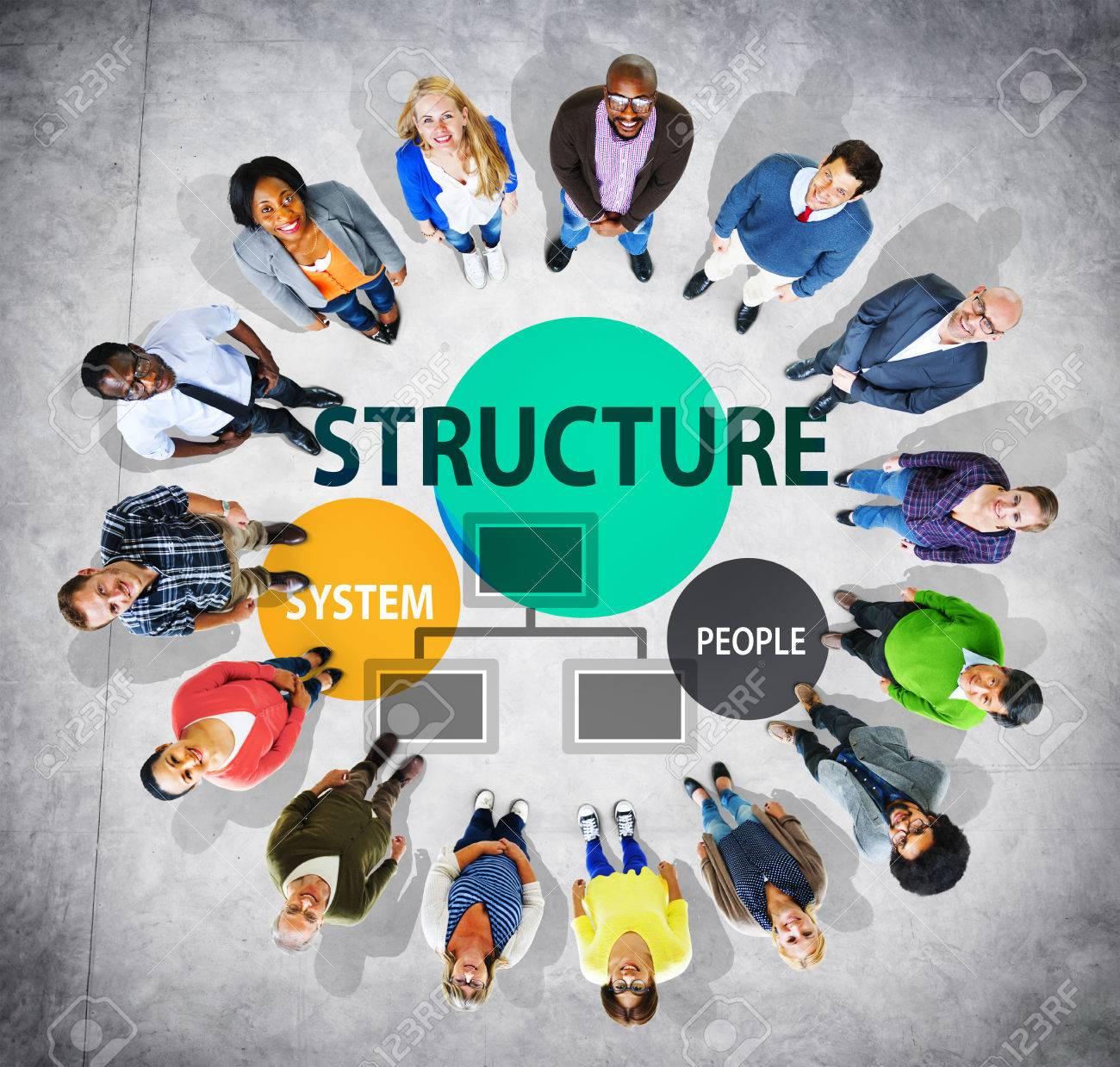 Business Structure Flowchart Corporate Organization Concept - 52350355