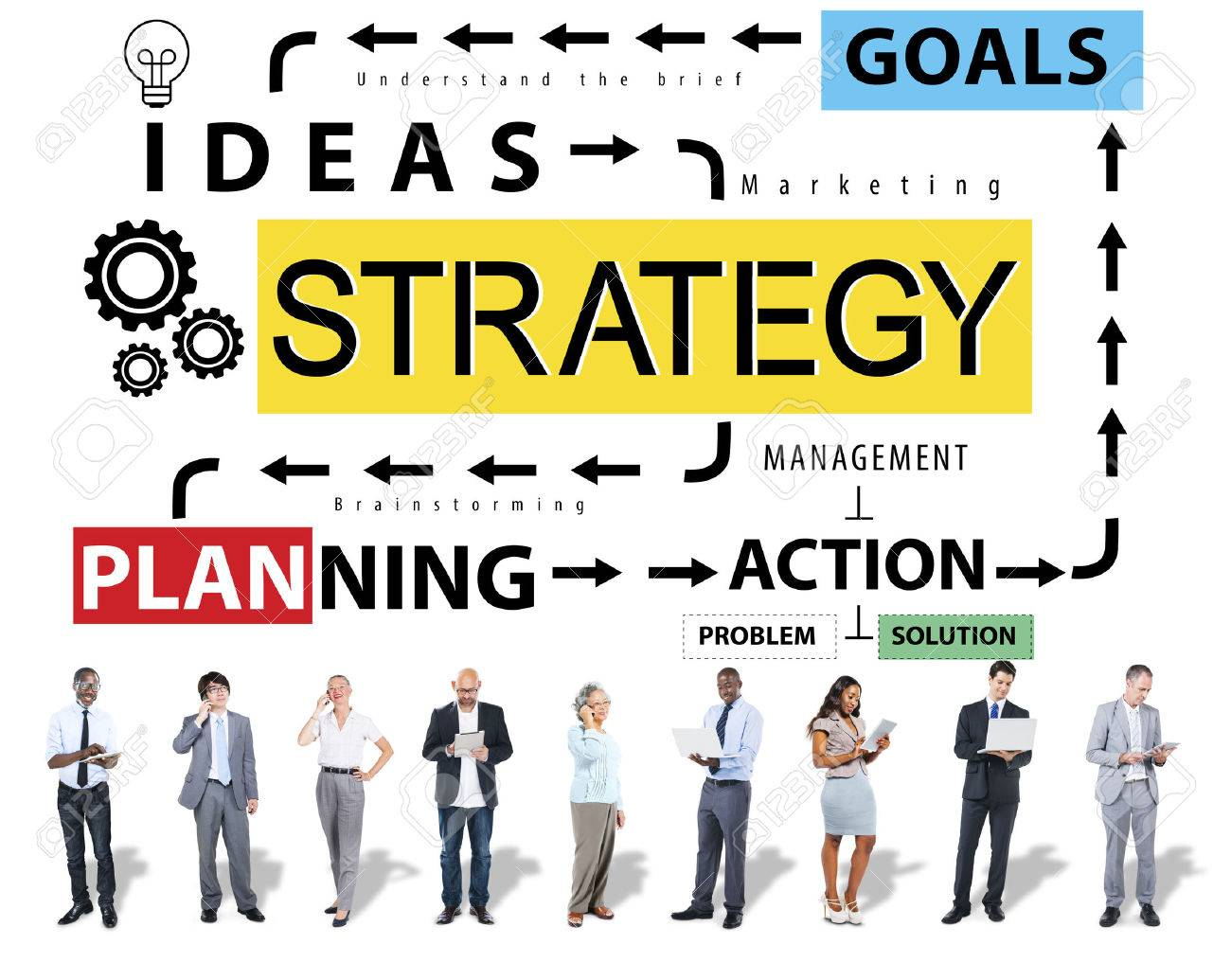 Strategy Ideas Planning Action Goals Concept - 53952743