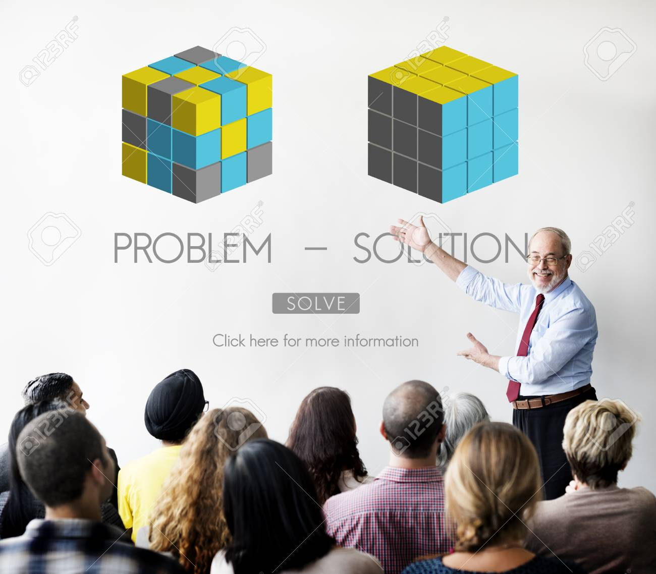 problem and solution ideas