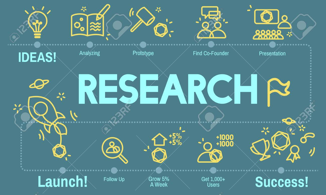 Research Discovery Exploration Feedback Report Concept Stock Photo -  59267624