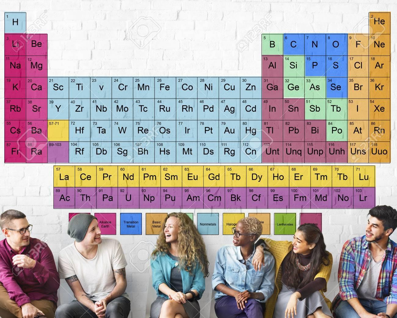 Tabla peridica de mendeleiev qumica qumica concepto fotos foto de archivo tabla peridica de mendeleiev qumica qumica concepto urtaz Images