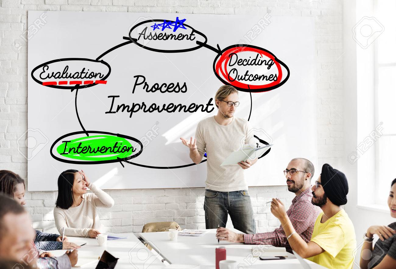 Mejora De Procesos De Flujo De Trabajo Plan De Acción Concepto ...