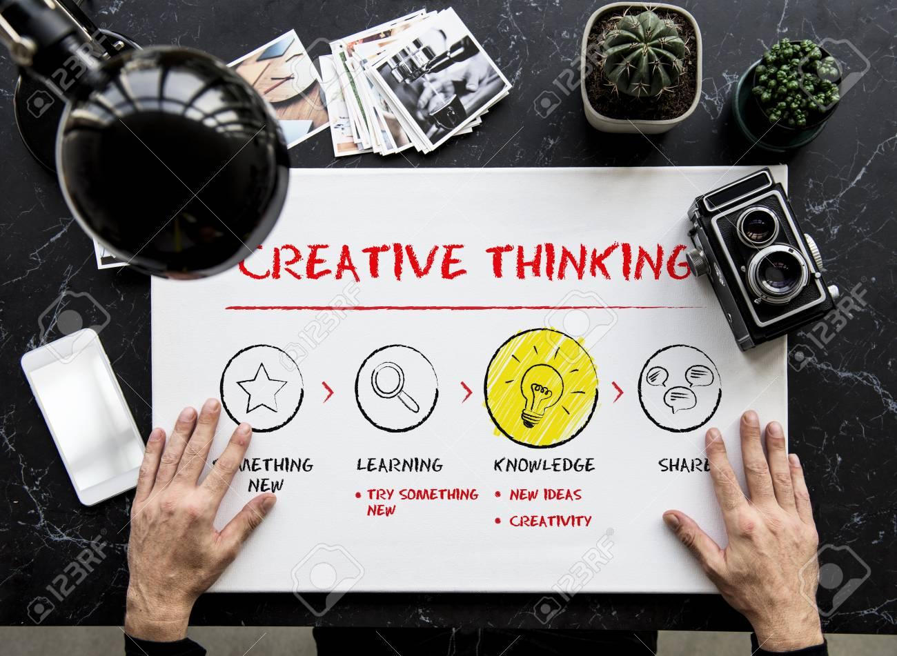Creative Ideas Identity Product Develop Design Stock Photo