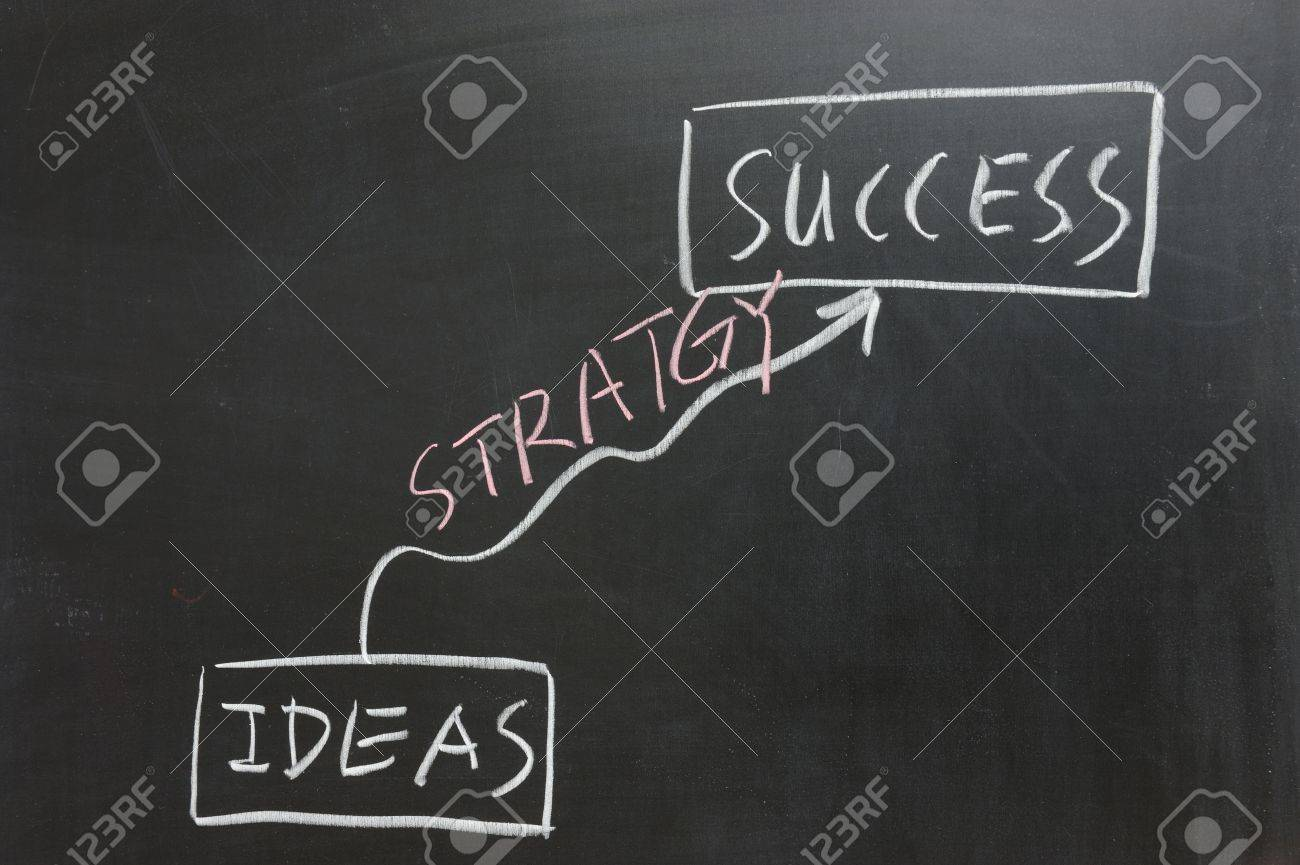 Chalkboard drawing - Turn ideas to Success by proper strategy Stock Photo -  11792661