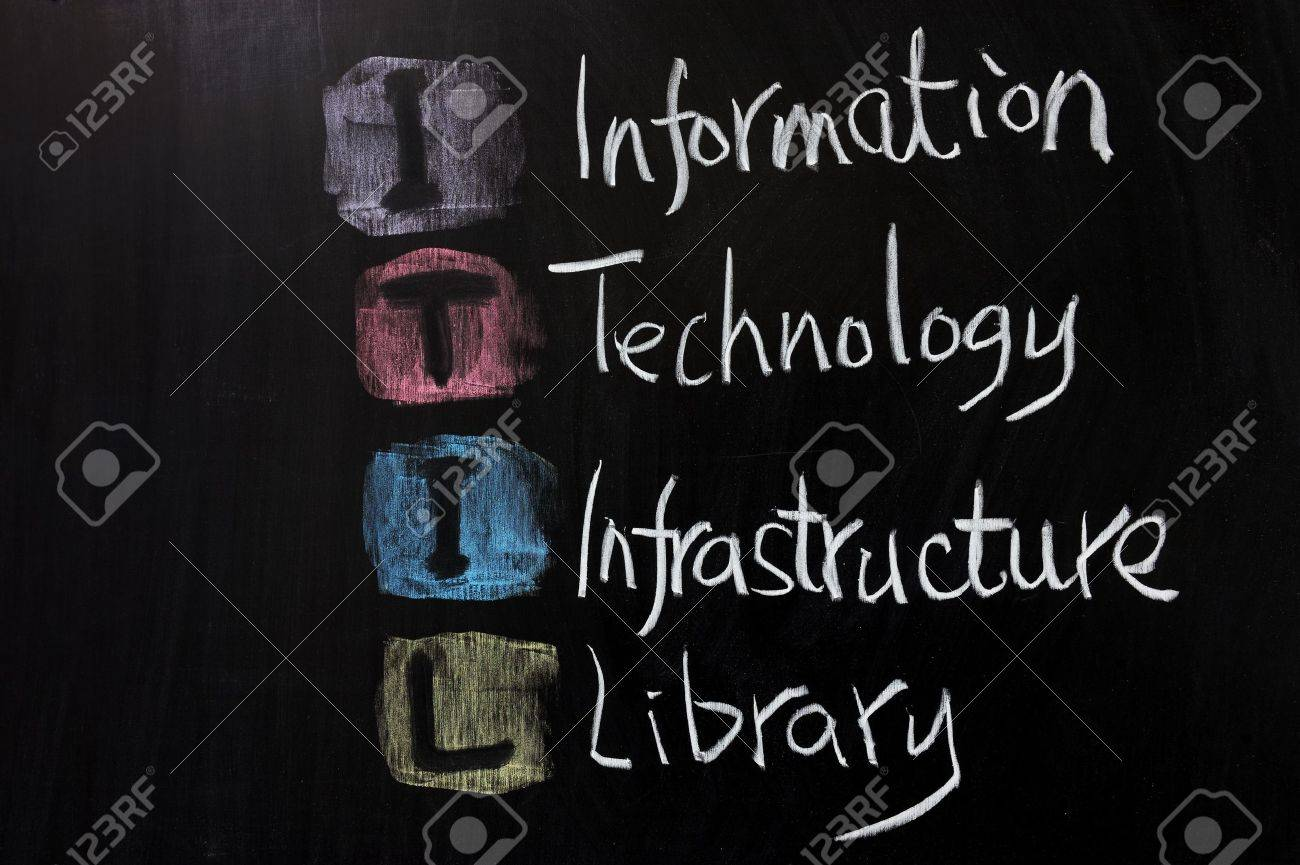 Chalk drawing - ITIL, Information technology infrastructure library Stock Photo - 11931401