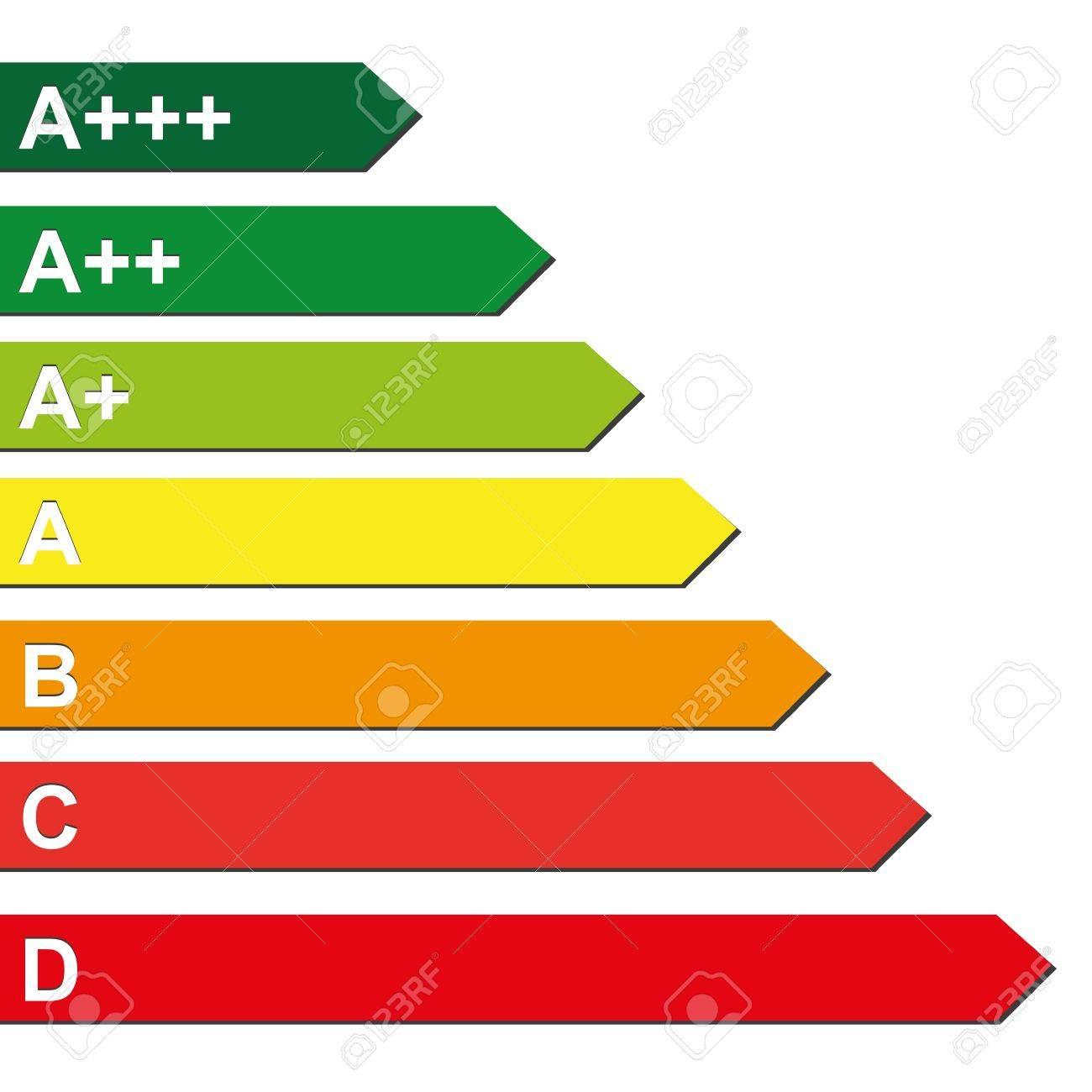 Energy Class Energieberatung Bar Chart Efficiency Rating ...