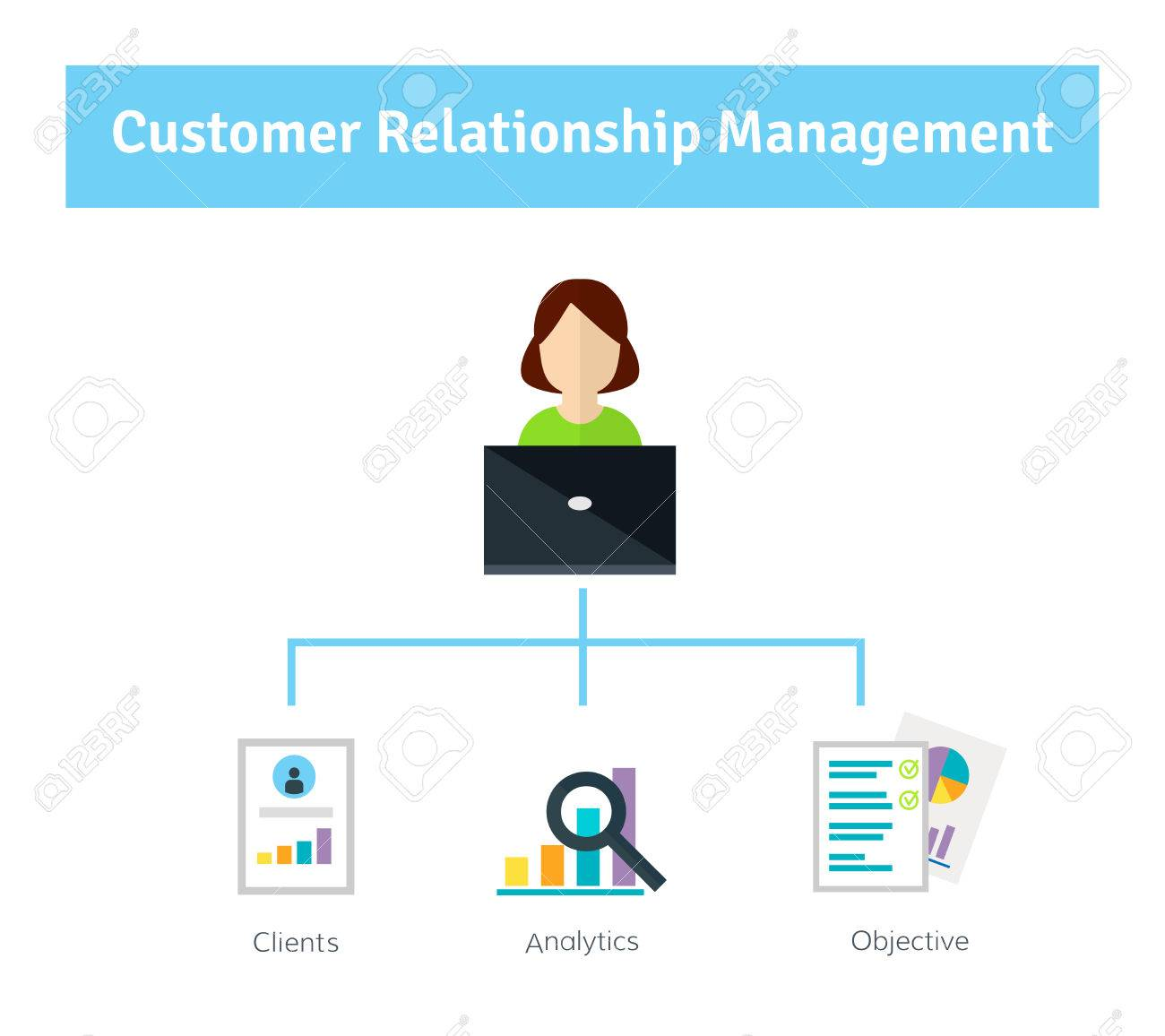 customer relationship management can transform the Need essay sample on customer relationship management can transform the smallwe will write a custom essay sample specifically for you for only $ 1390/page.