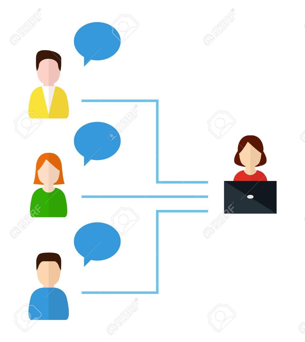 Customer Relationship Management. Esquema De La Relación Entre El ...