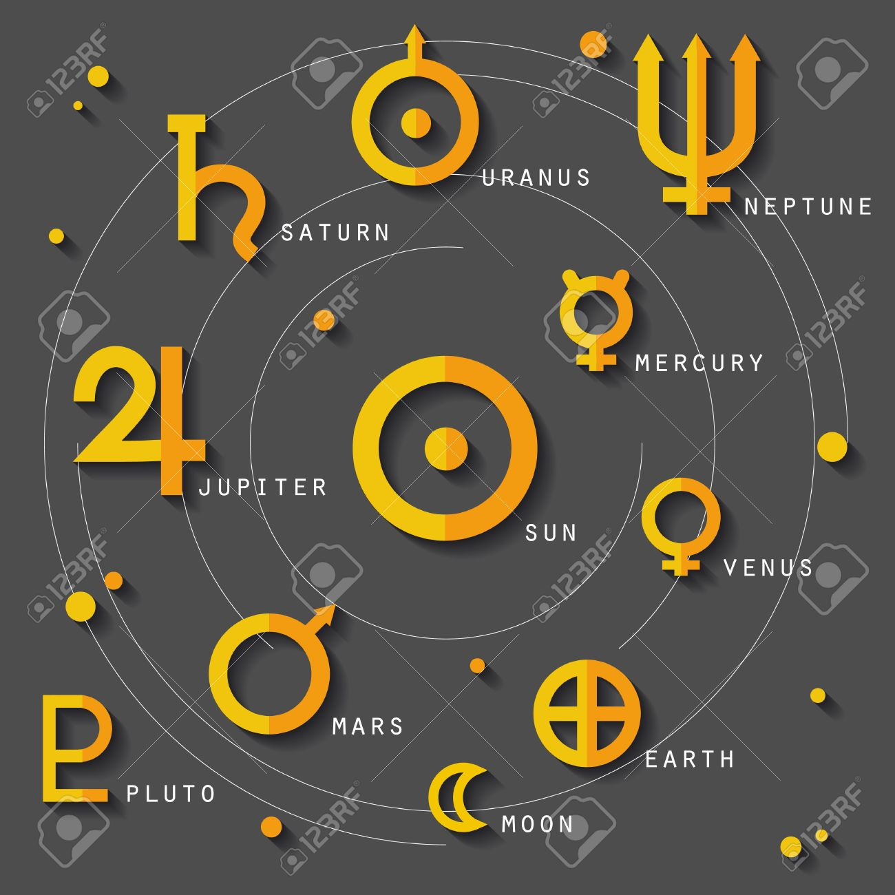 Zodiac and astrology symbols of sun moon solar system planets zodiac and astrology symbols of sun moon solar system planets and stars with captions on biocorpaavc Images