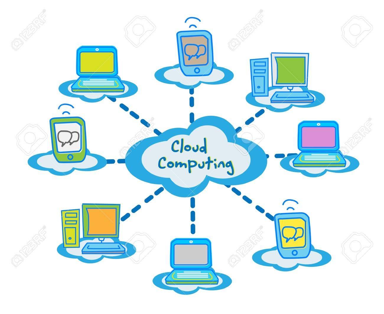 Network Communication Devices Network Devices Cloud