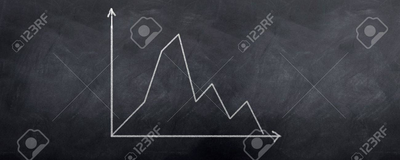 A graph showing a stock in decline over time. Written in chalk on a blackboard. Stock Photo - 6374336