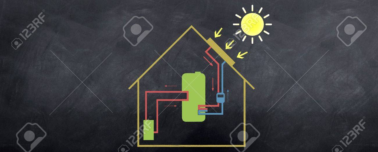 A sketch of how the solar energy works in a house with a water boiler. Environemental freindly house. Stock Photo - 6515771