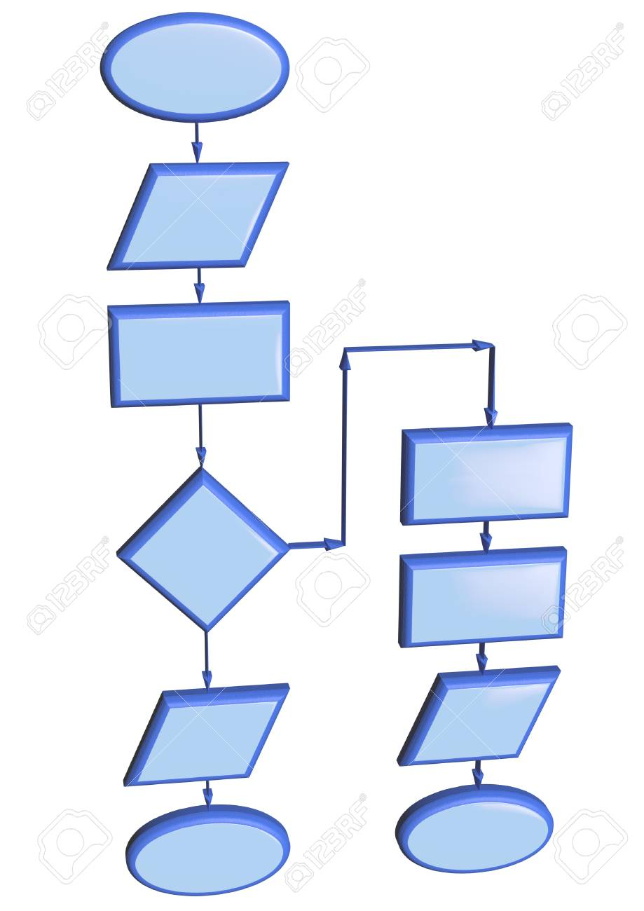 Project Flow Chart Diagram Use For Programming Stock Photo Picture