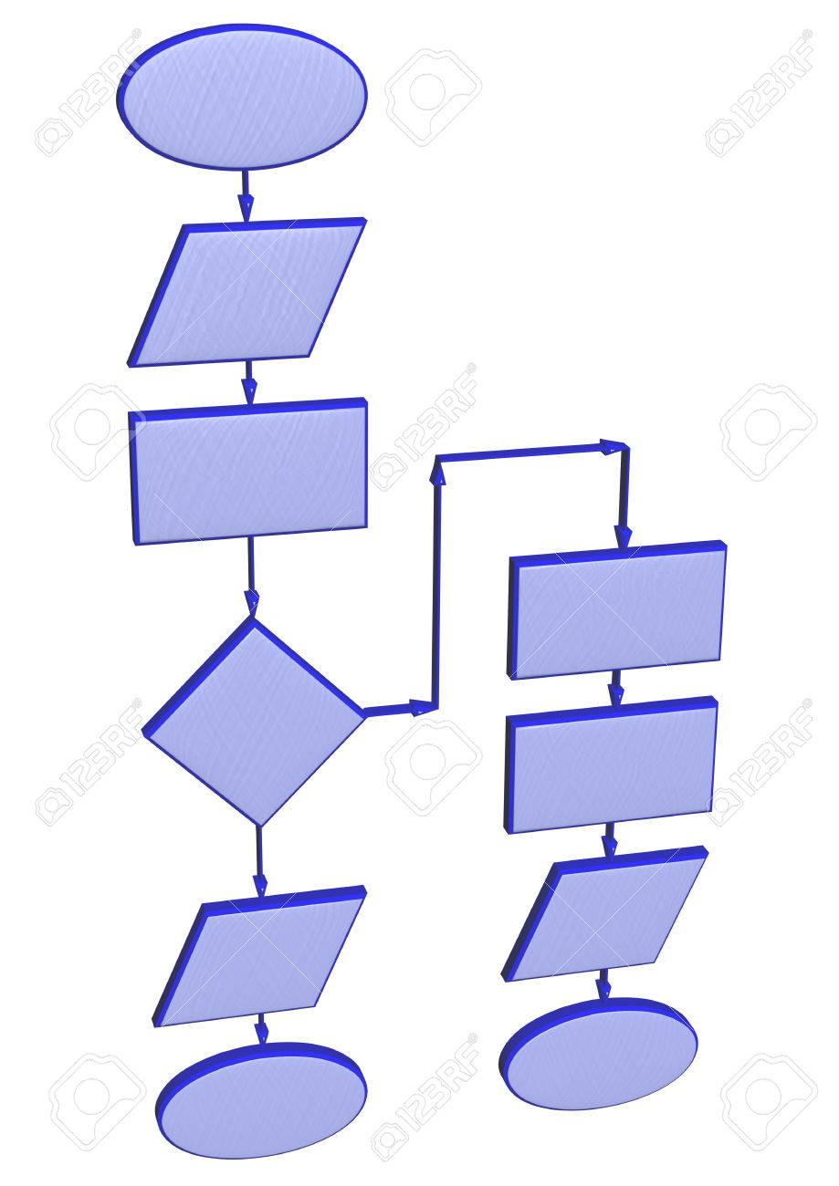 Project flow chart diagram use for programming stock photo project flow chart diagram use for programming stock photo 45016119 nvjuhfo Choice Image