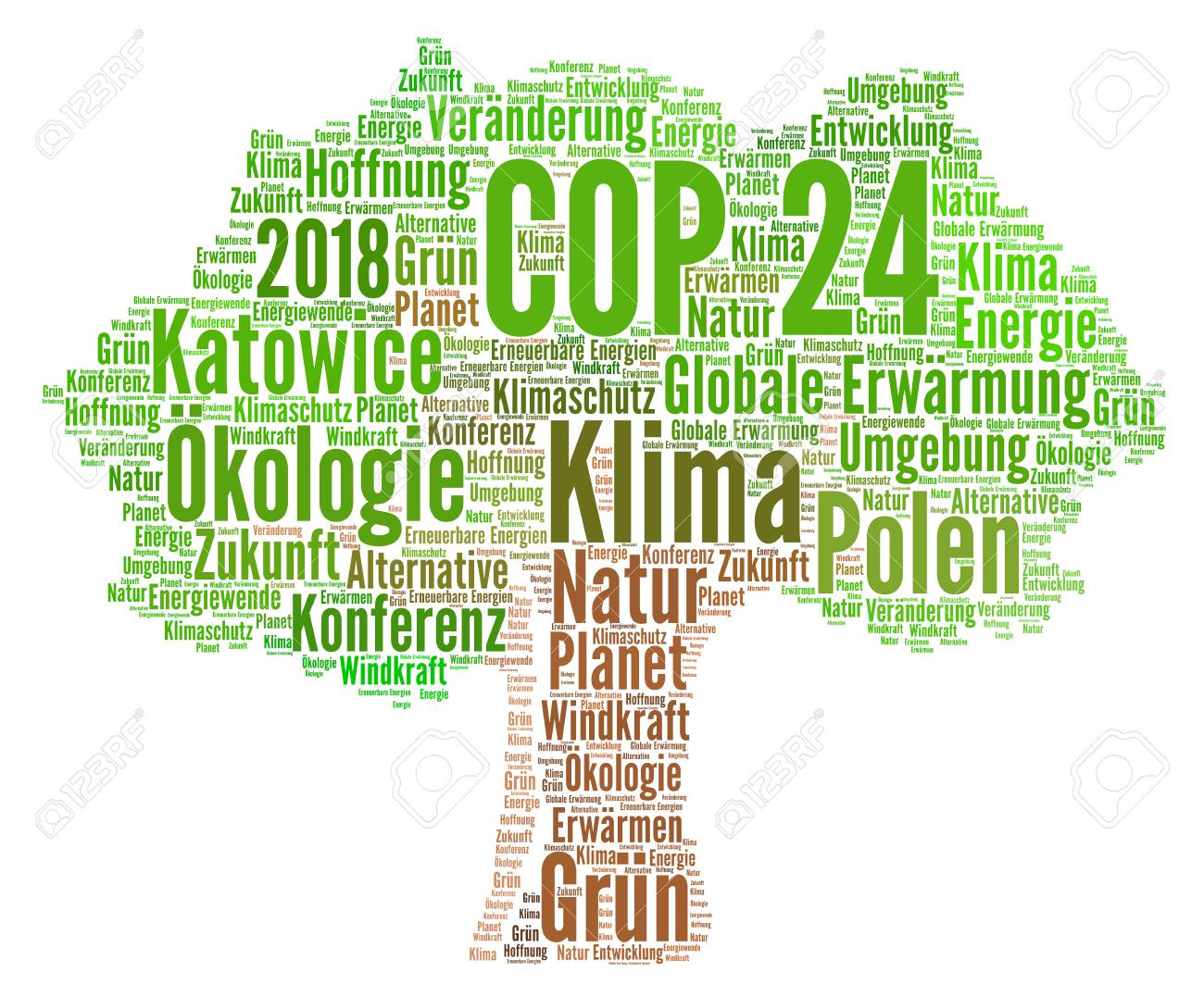 Cop 24 In Katowice Poland Word Cloud In German Stock Photo Picture