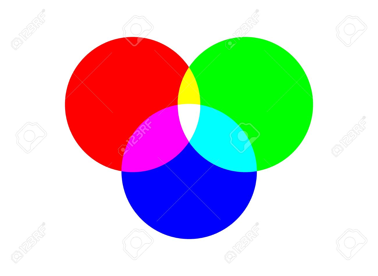 Rgb color chart stock photo picture and royalty free image image rgb color chart stock photo 7148688 nvjuhfo Image collections