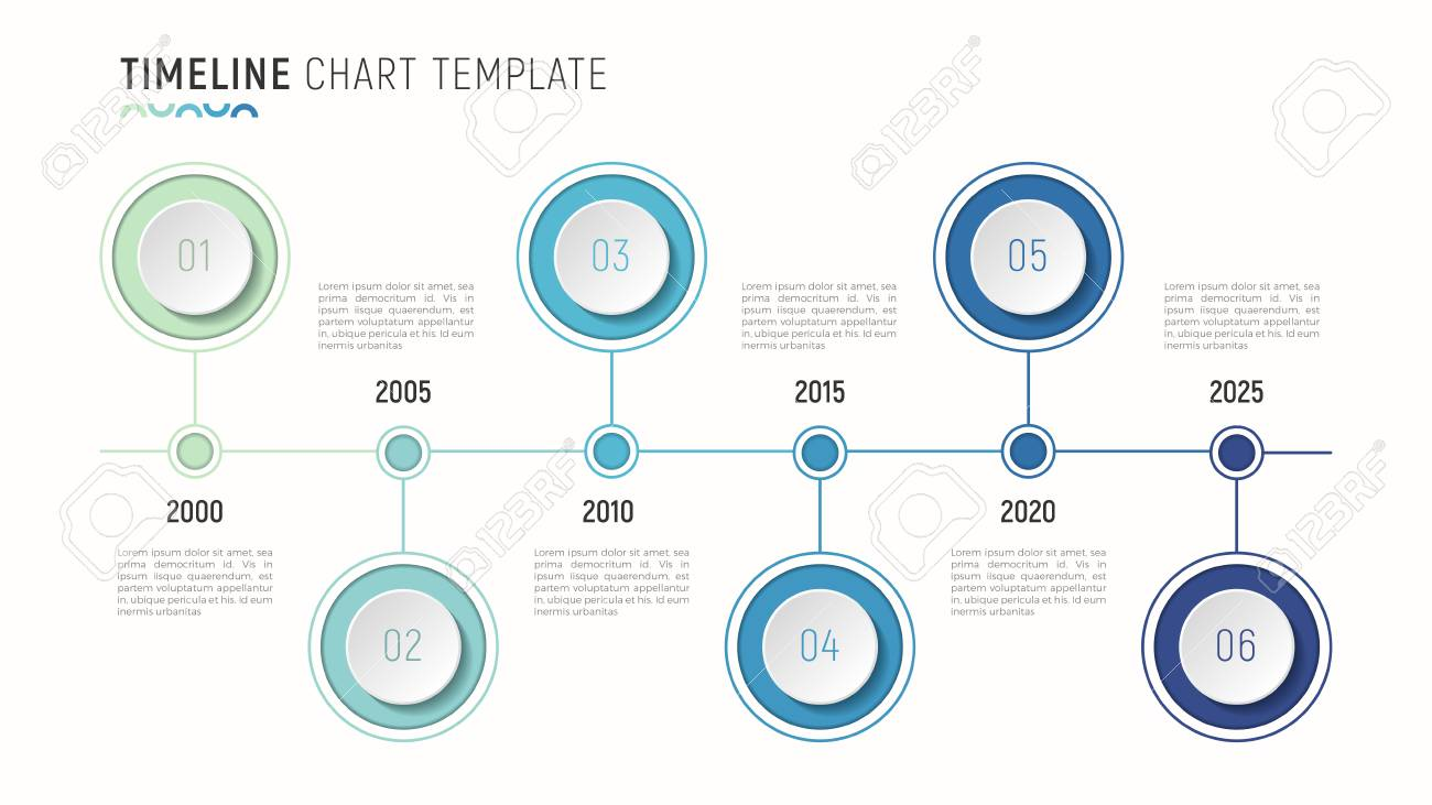 Timeline Chart Infographic Template For Data Visualization - Timeline graphic template