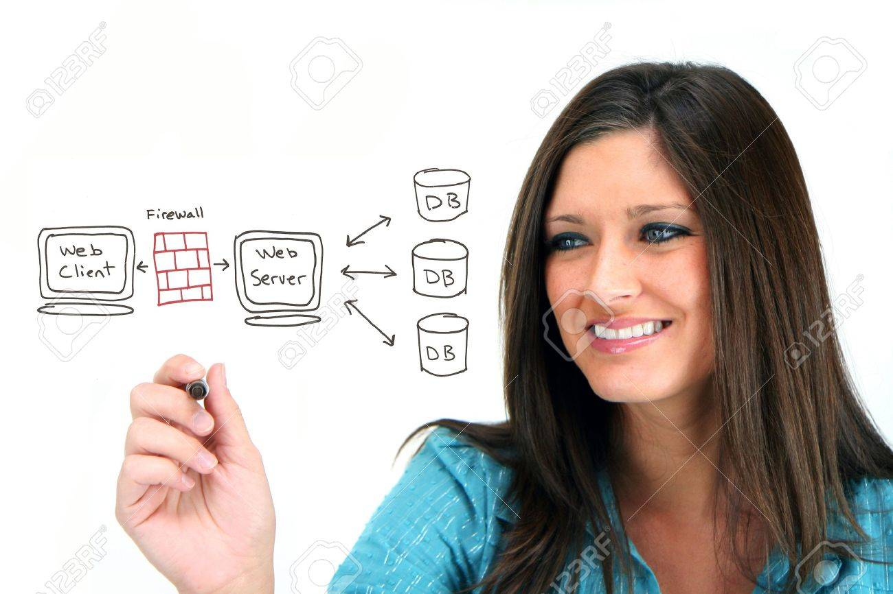 Young woman designing her website Stock Photo - 13314965