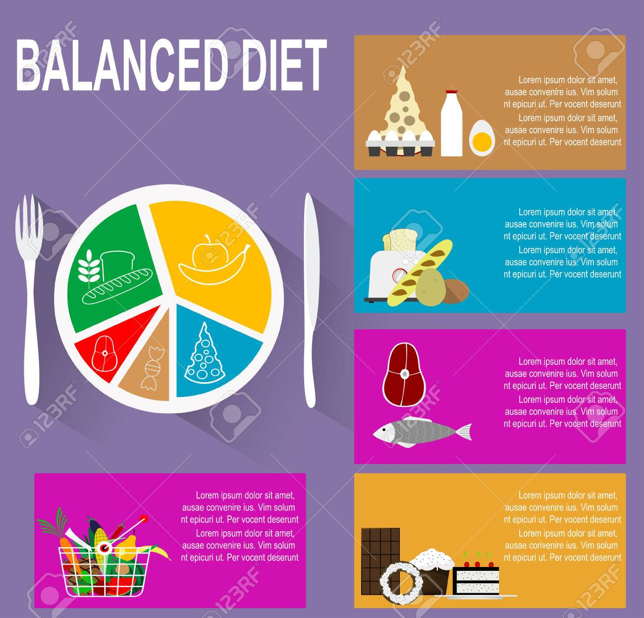 infographic chart of healthy plate nutrition proportions shows