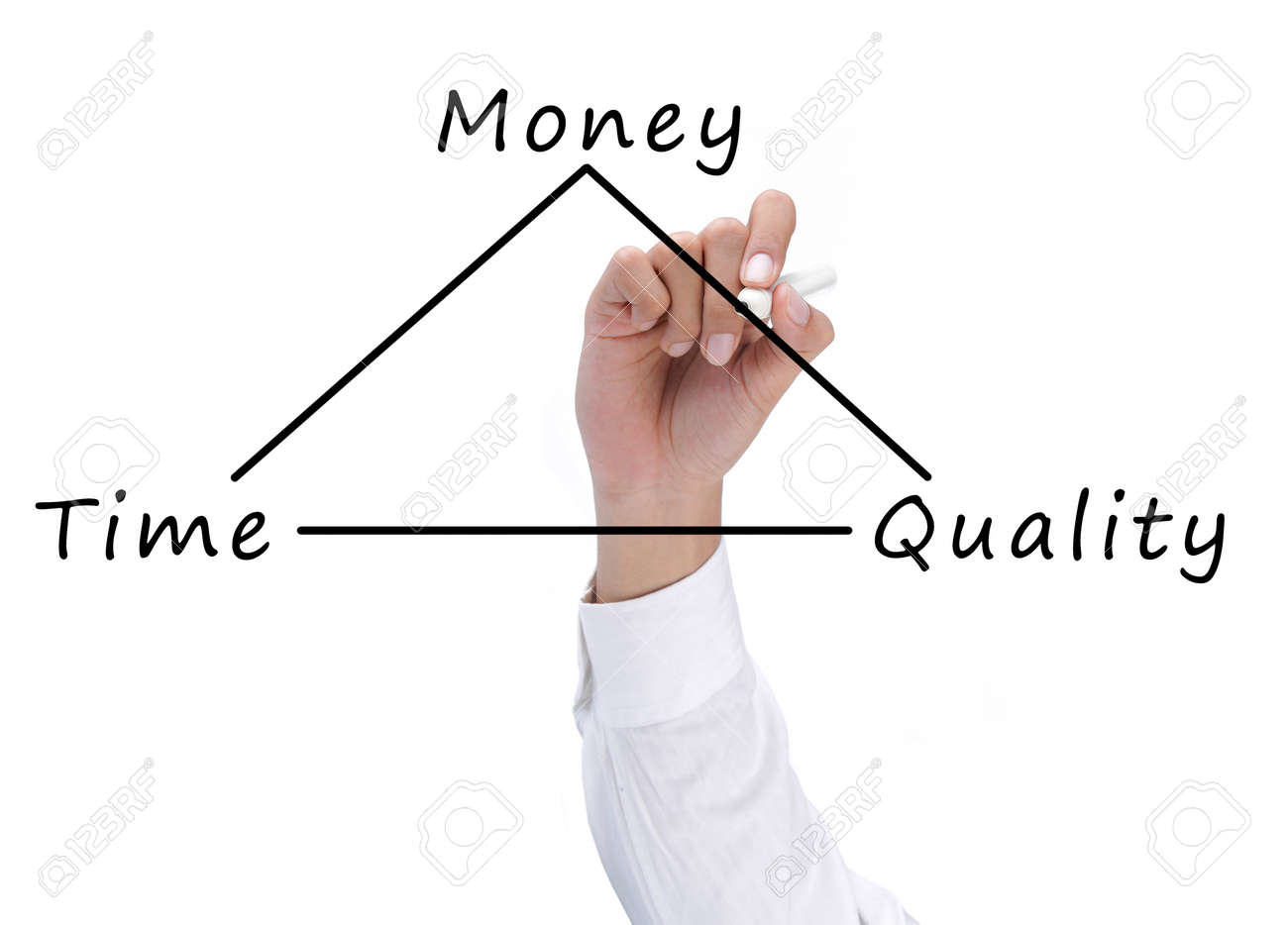hand drawing diagram of balance concept between time, quality and money Standard-Bild - 11154441