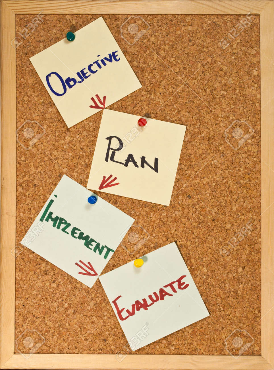 Post it notes on a wooden board representing the project management cycle Stock Photo - 8246534