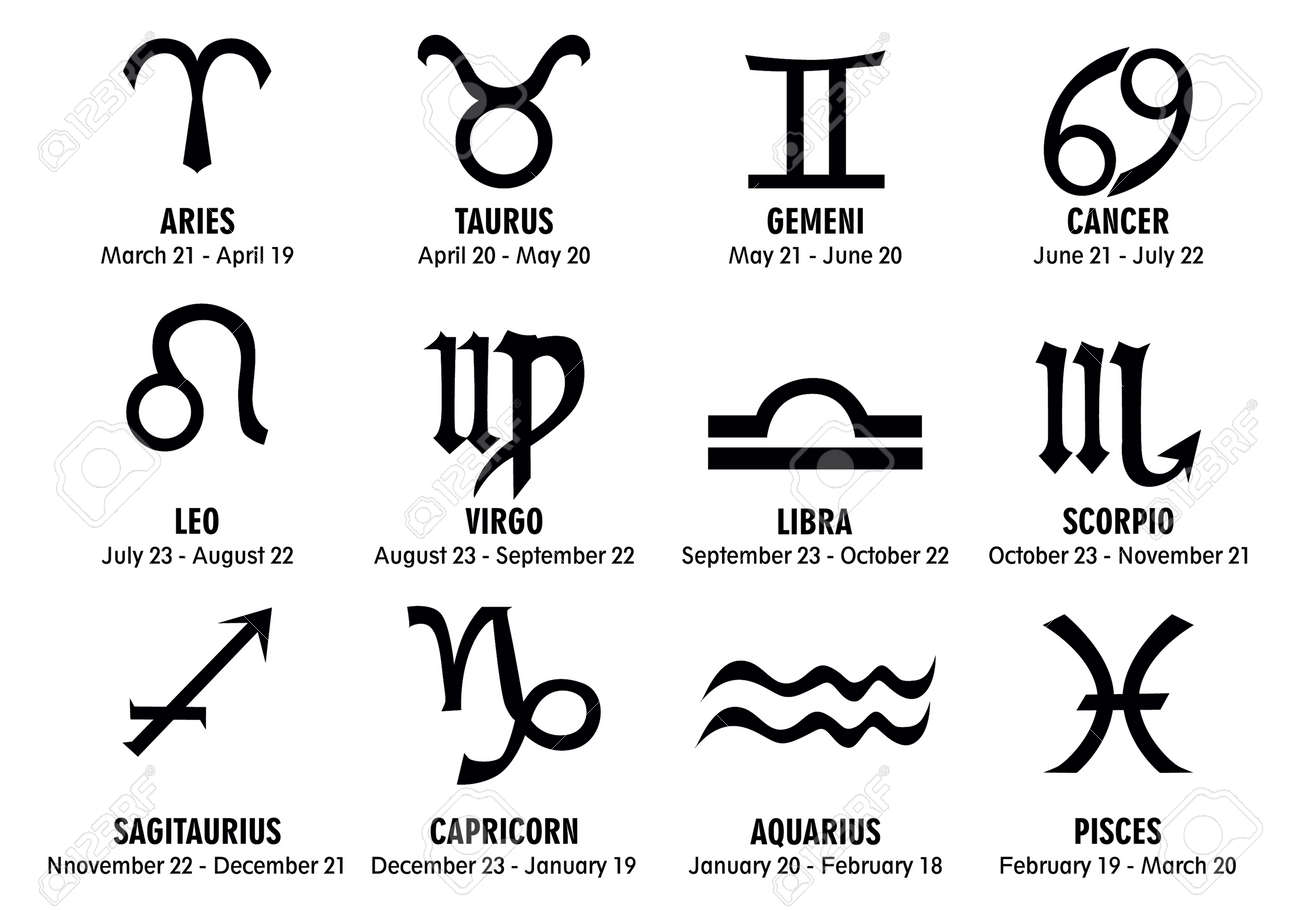 January 20: what is the sign of the zodiac