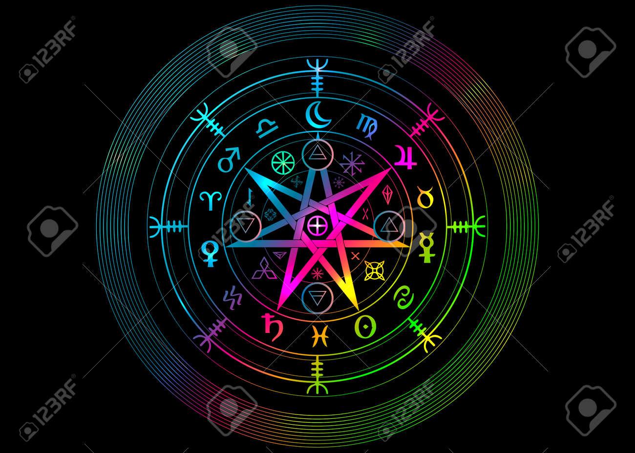 Pagan Protection Symbols