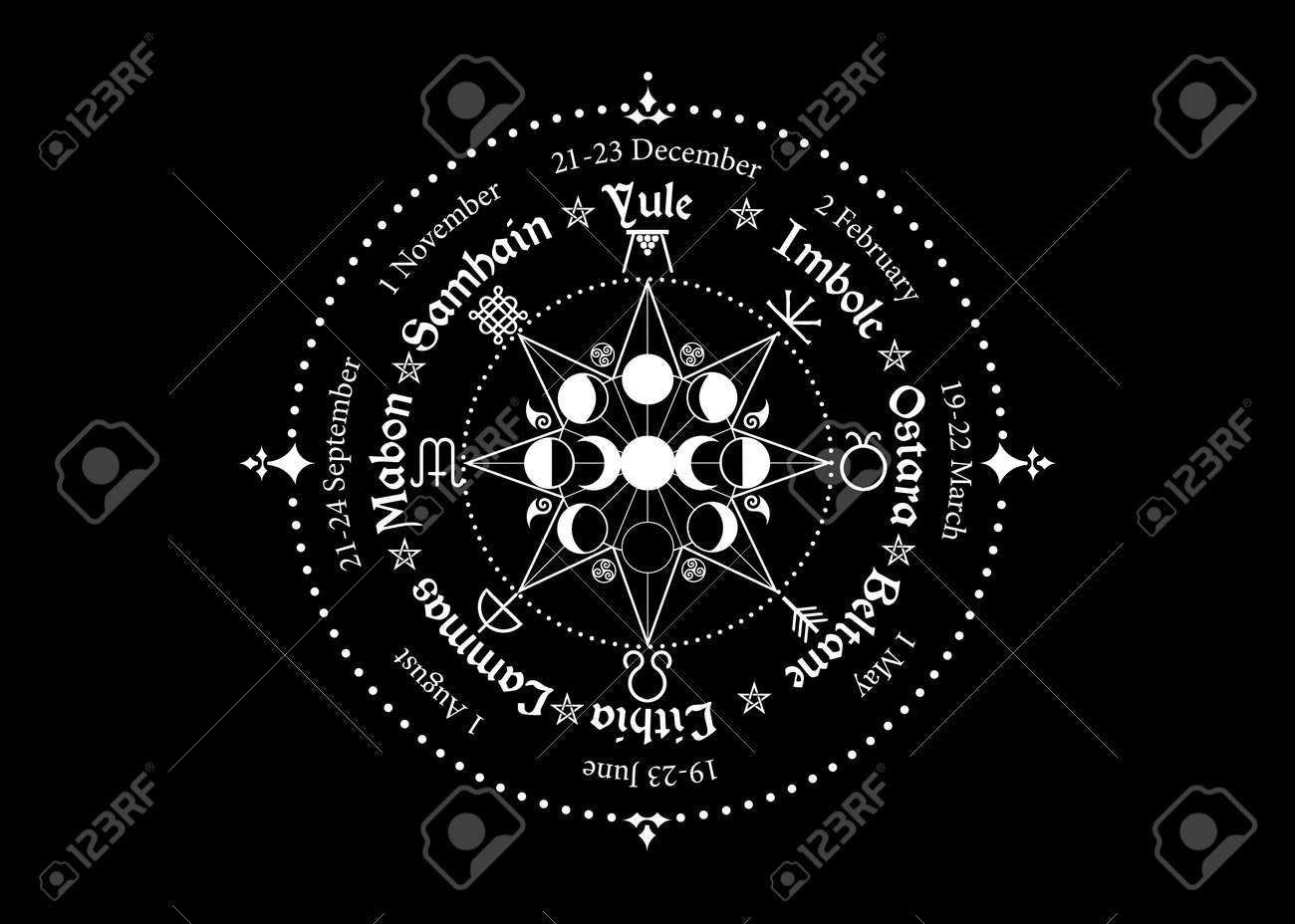 wheel of the Year is an annual cycle of seasonal festivals. Wiccan calendar and holidays. Compass with triple moon Wicca pagan goddess and moon phases symbol, names in Celtic of the Solstices - 134578542