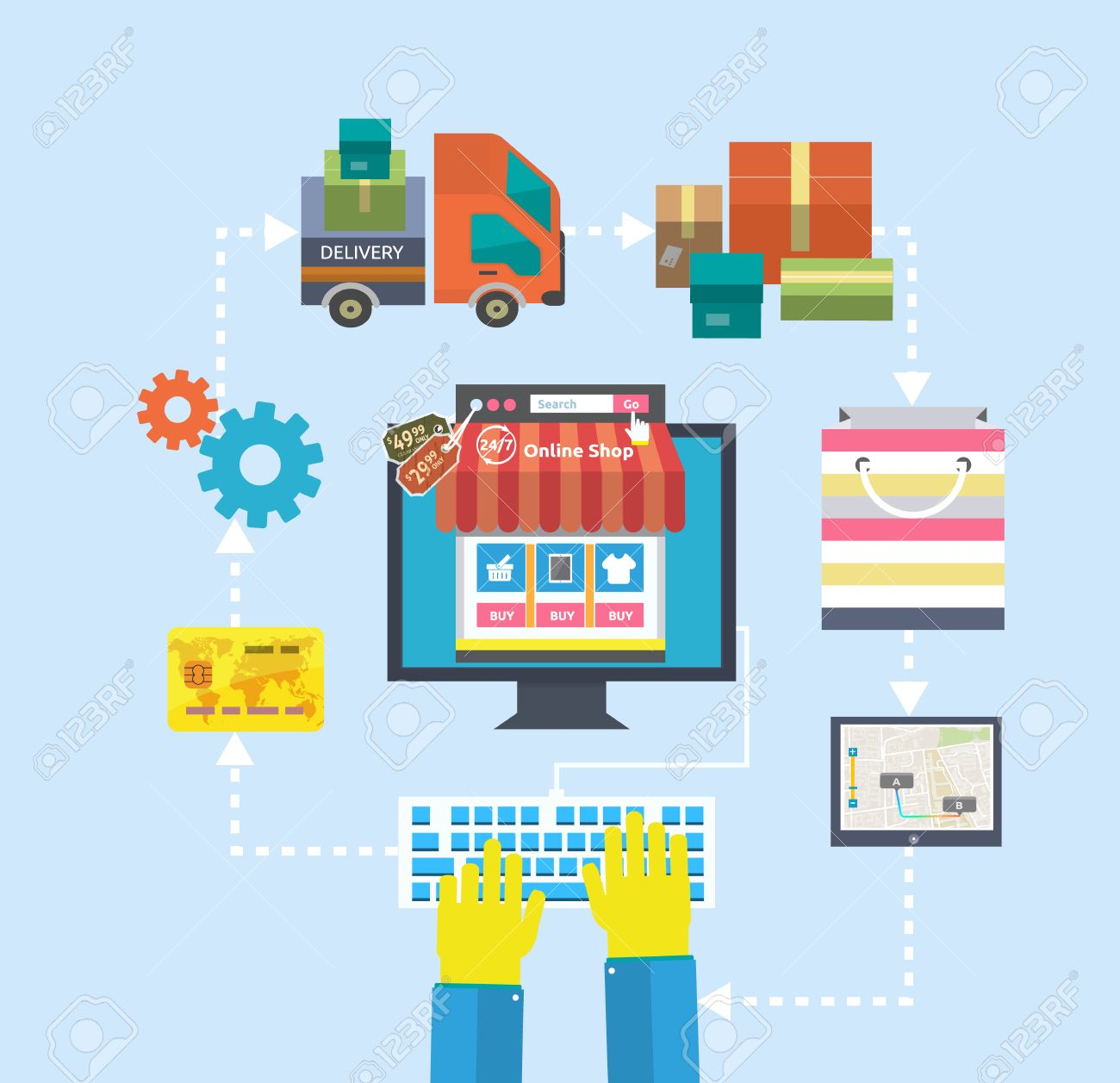Internet Shopping Process Of Purchasing And Delivery. Business ...